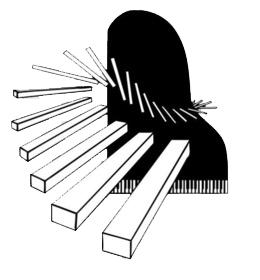 بیا 2 پیانو